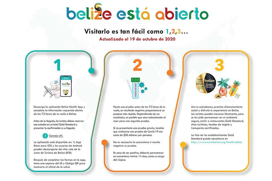 belice2
